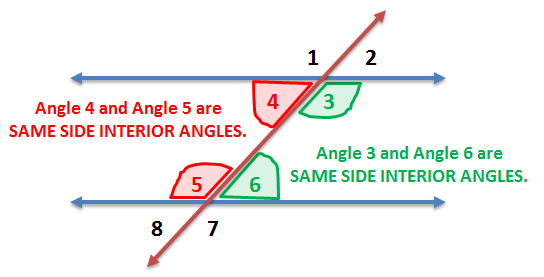 Same side interior angles are complementary www - Definition of interior and exterior angles ...